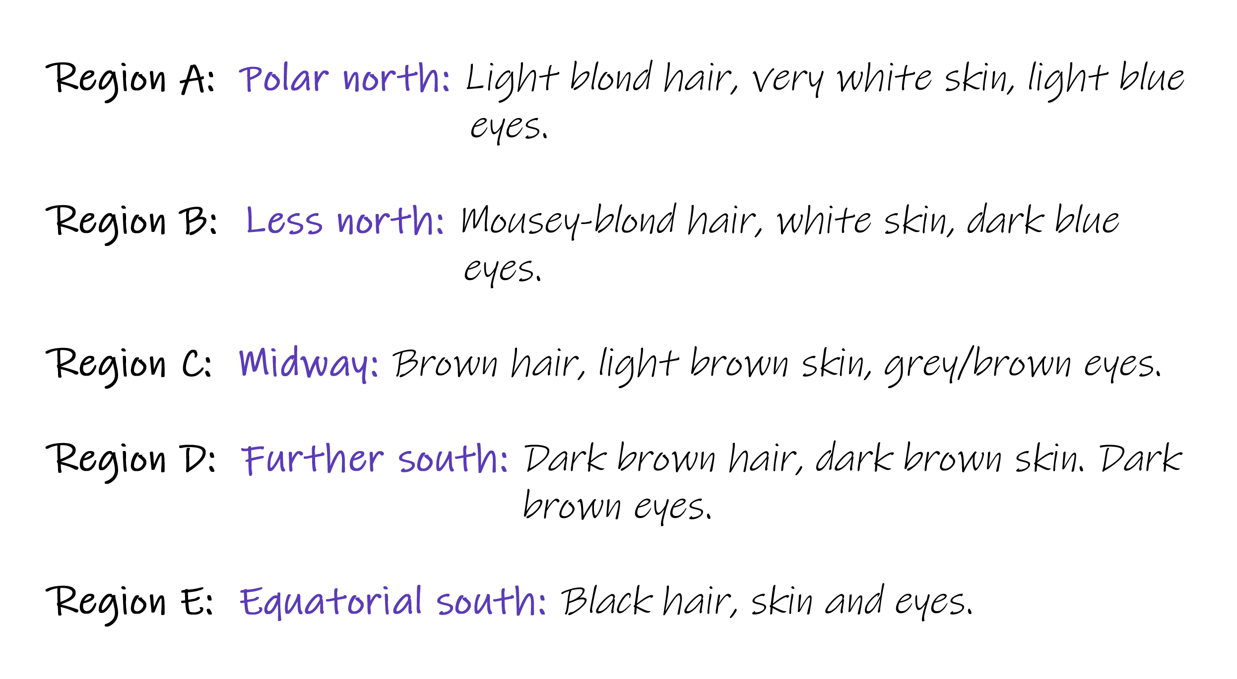 Regions A through E - from light hair and skin in the north to dark at the equator